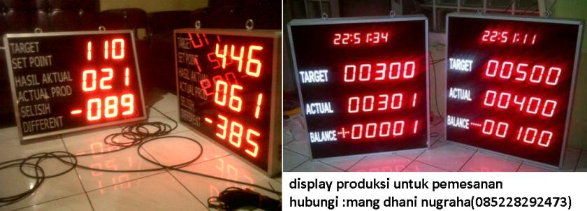 displayproduksi