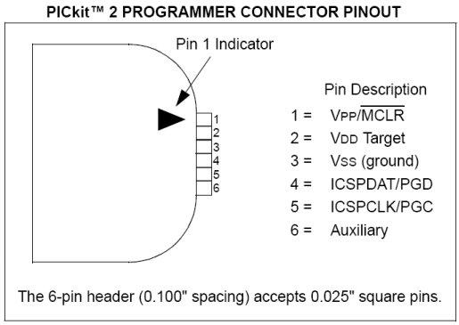 pickit2-pinout